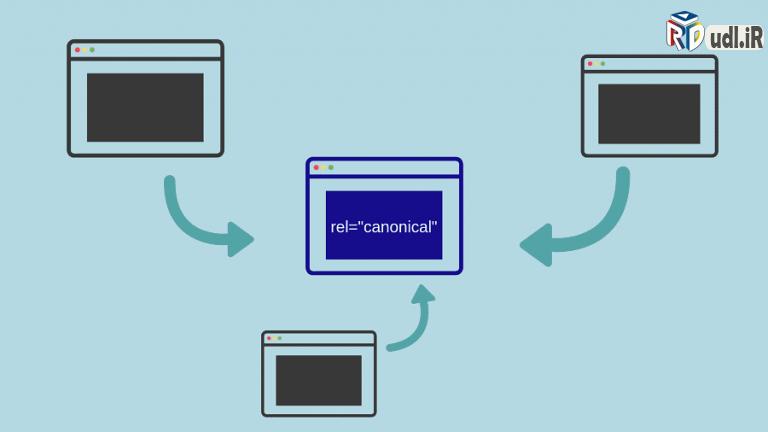 تگ Canonical در سئو چیست؟